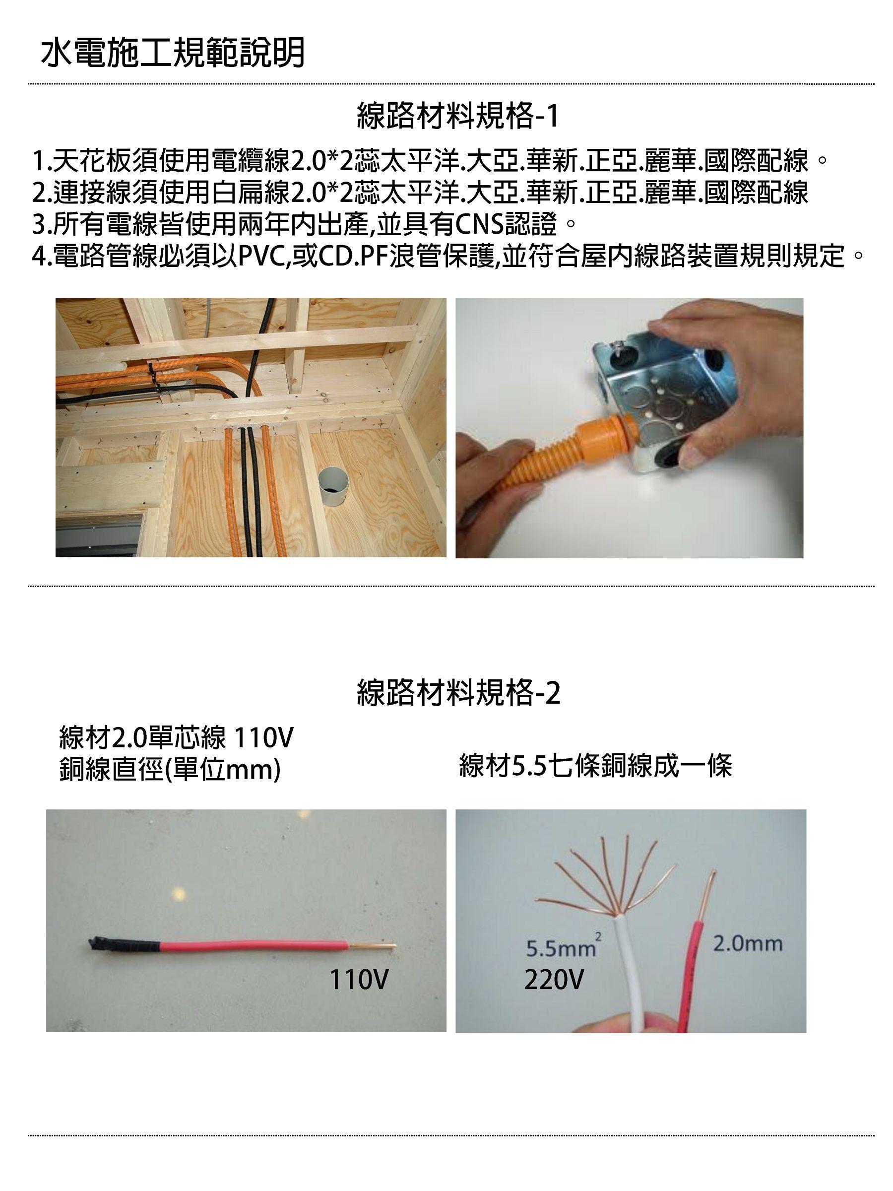 水電施工方式及規範_頁面_2