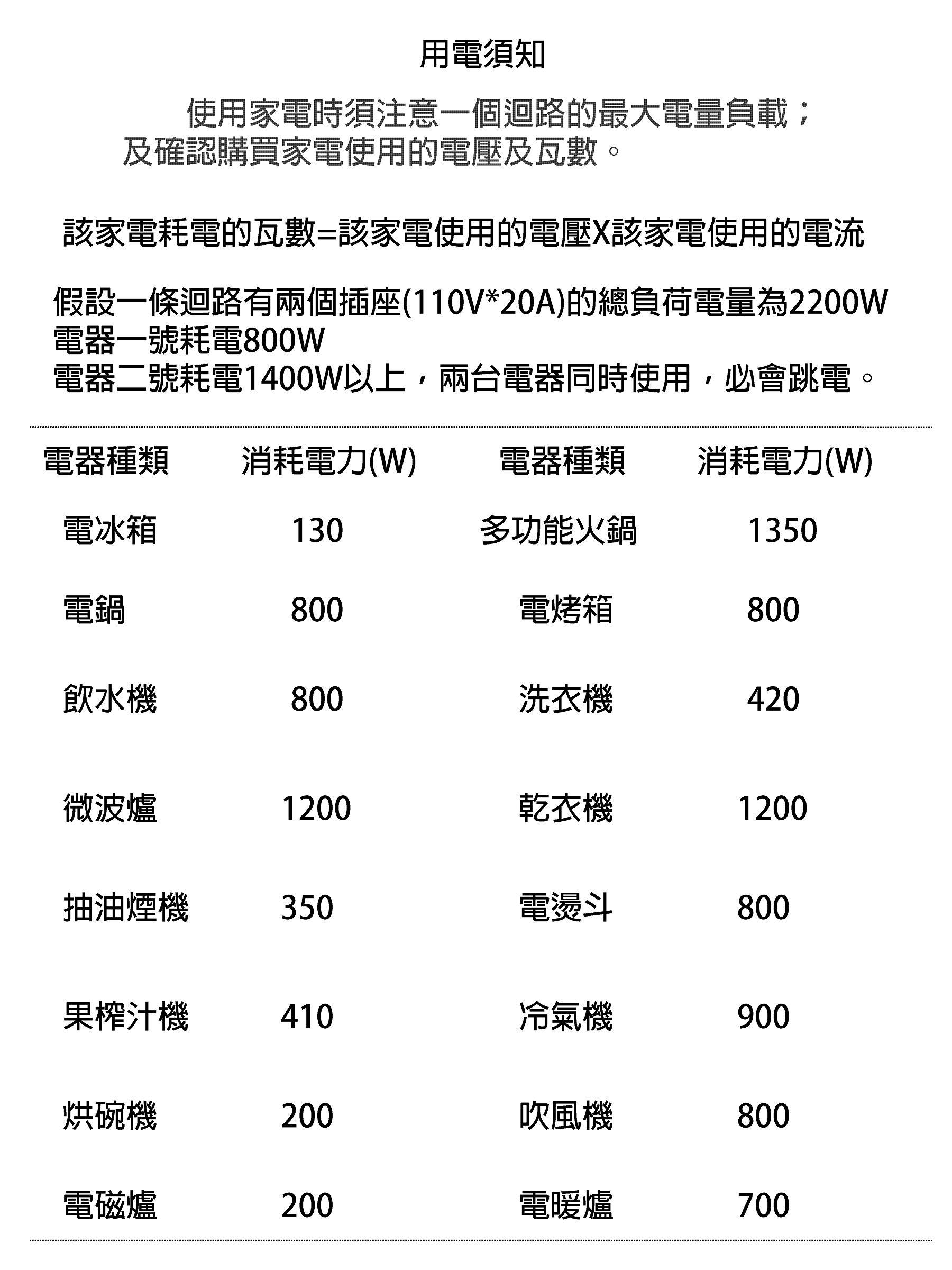 水電施工方式及規範_頁面_5